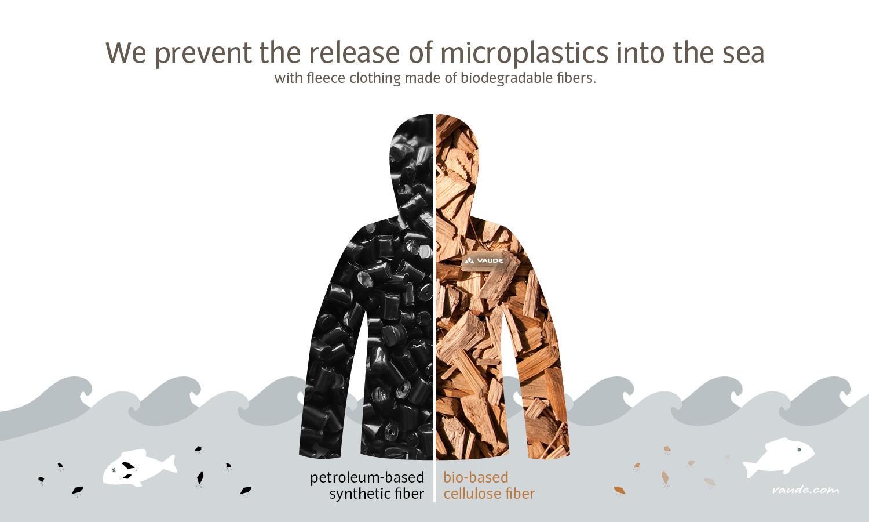 VAUDE contro il rilascio di microplastiche in mare sport sostenibile